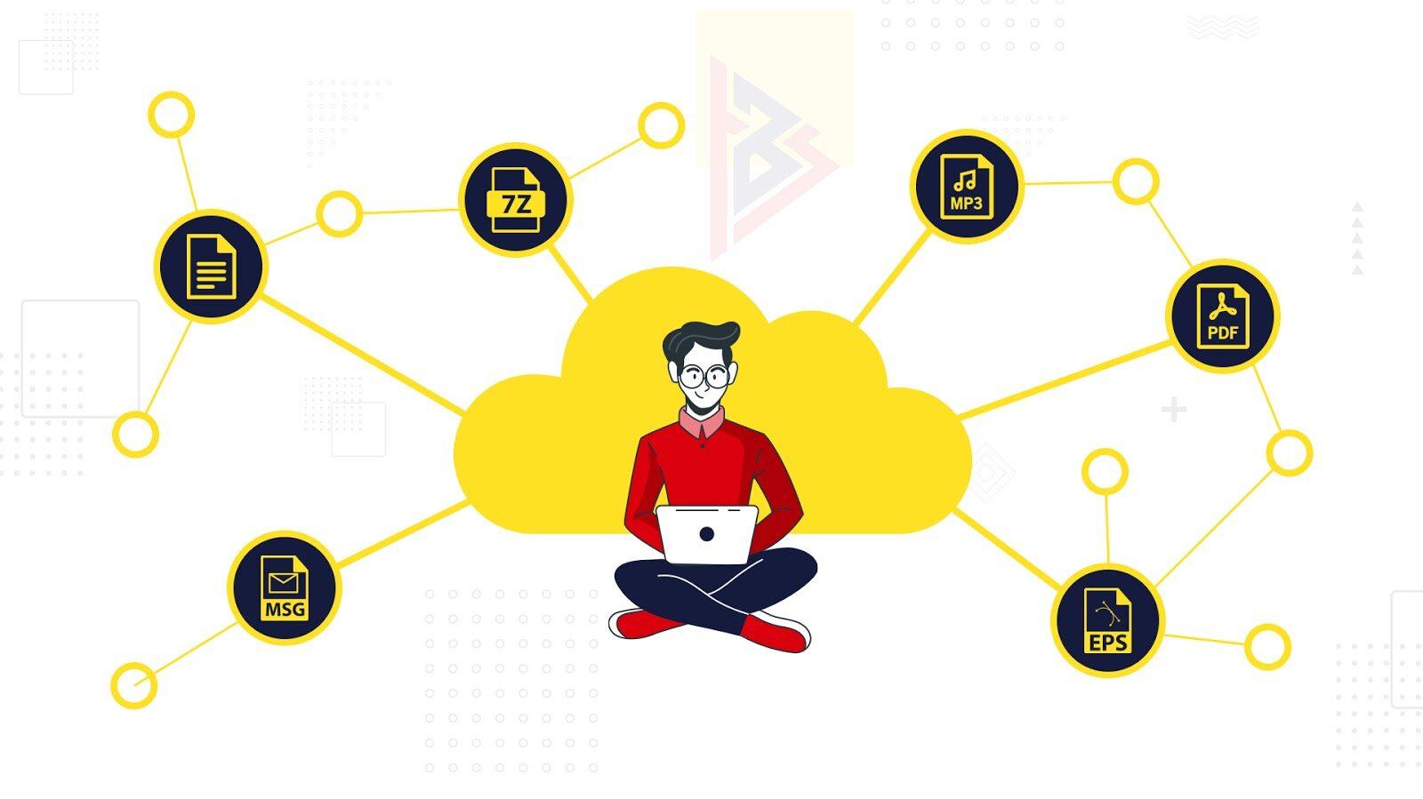 Cloud based applications