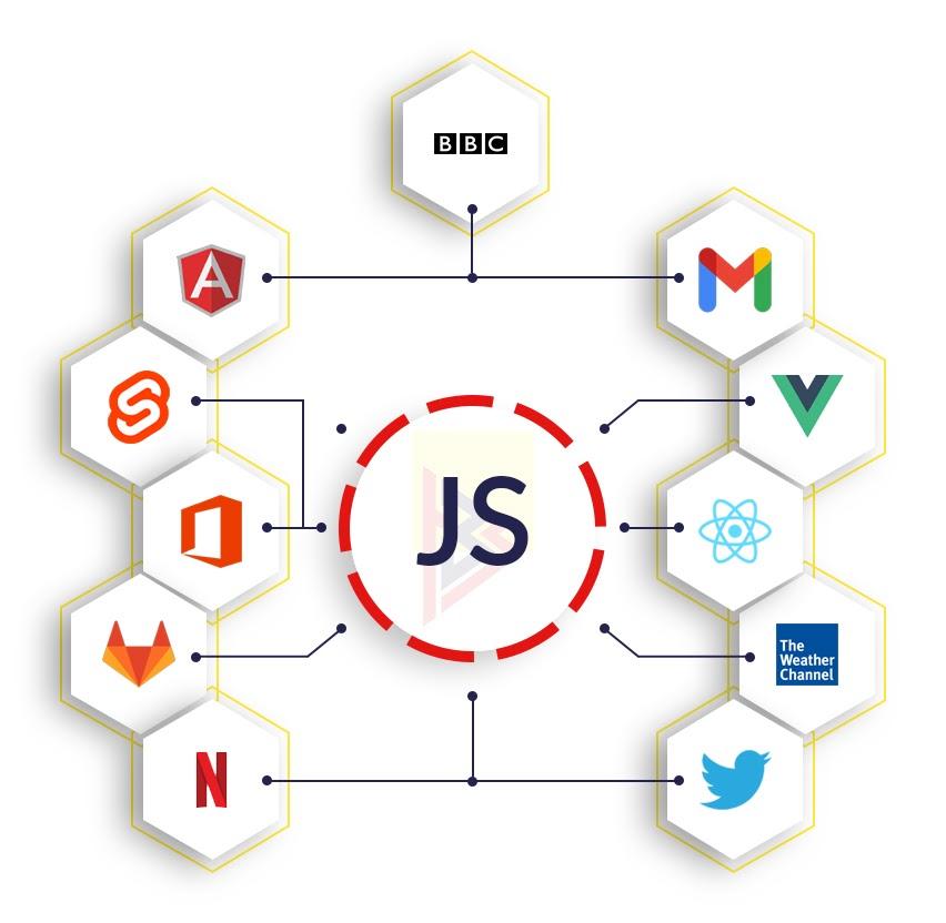 Single-page websites